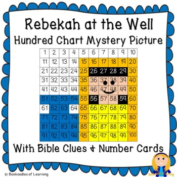 Rebekah (Women of the Bible) Hundred Chart Mystery Picture with Bible Clue