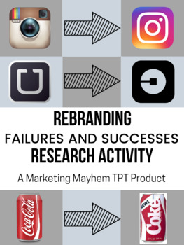 Rebranding Failures and Successes Research Activity