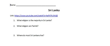 Rebuilding Sri Lanka Video Questions