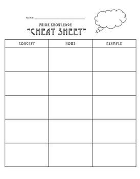 "Recalling Prior Knowledge ""Cheat Sheet"""