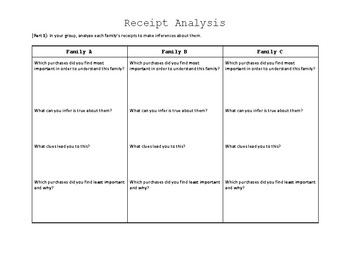 Receipt Analysis Questions