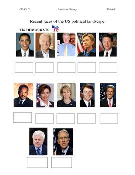 Recent Faces of US Politics (2004-2012)