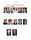 Recent Faces of US Politics