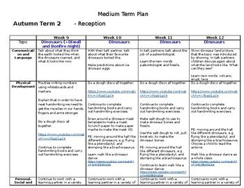 Reception (PreK-Kindergarten) Medium Term Plan - Topic: Dinosaurs