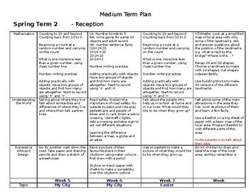 Reception (PreK-Kindergarten) Medium Term Plan - Topic: My City