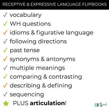 Receptive & Expressive Language Flip Books {SPRING}