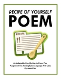 Recipe Of Yourself Poem