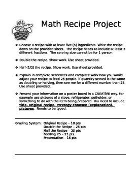 Recipe Project