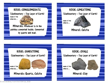 Recipe for Edible Rocks - What are Rocks Made of?