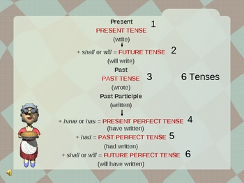Recipe for Verb Tenses
