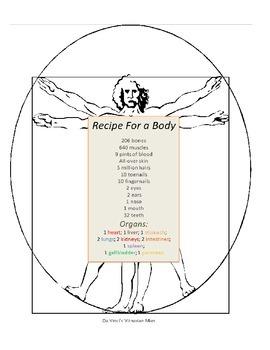 """Recipe for a Body"" using DaVinci's Vitruvian man as background"