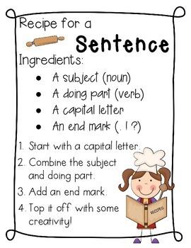 Recipe for a Sentence Anchor Chart
