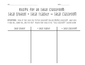 Recipe for an Ideal Classroom