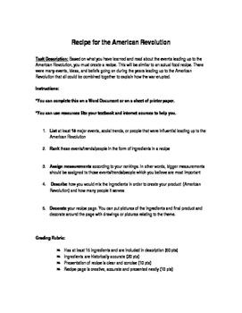 Recipe for the American Revolution