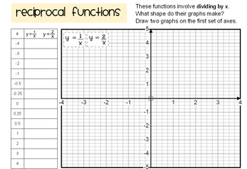 Reciprocal & Exponential Functions