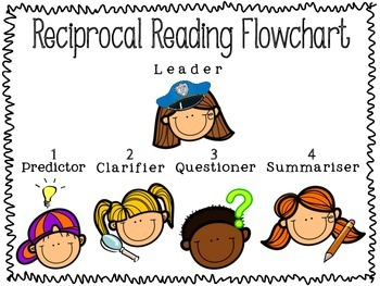 Reciprocal Reading Pack