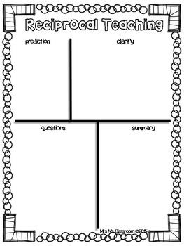 Reciprocal Teaching - Teaching Guide + Resources {Australian Spelling}