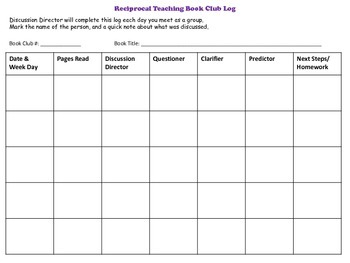 Reciprocal Teaching Roles for Book Clubs & Literature Circles