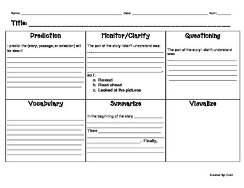 Reciprocal Teaching Chart
