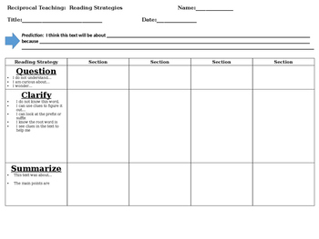 Reciprocal Teaching Chart: Reading Strategies
