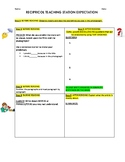 Reciprocal Teaching Graphic Organizers
