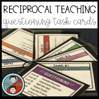 Reciprocal Teaching Questioning Cards