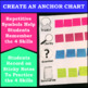 Reciprocal Teaching Resources - For Primary Grades