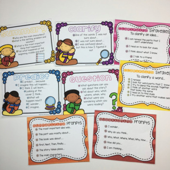 Reciprocal Teaching Strategy