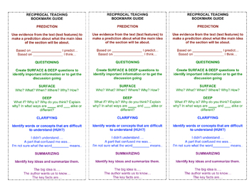 Reciprocal Teaching Student Bookmark, Grades 3rd-8th
