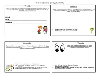 Reciprocal Teaching Student Cards