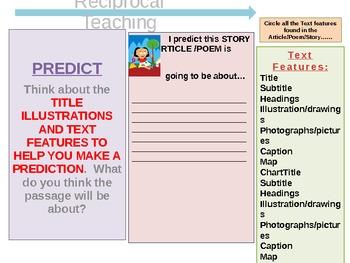 Reciprocal Teaching Template