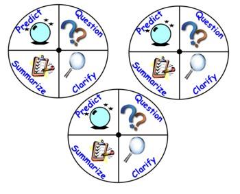 Reciprocal Teaching Wheels
