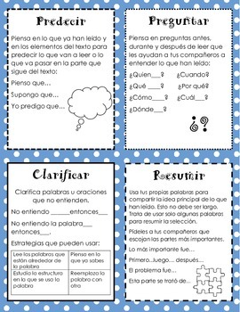 Reciprocal Teaching in Spanish
