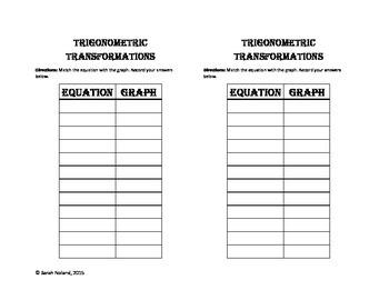 Reciprocal Trig Transformation Graphs- Matching Activity