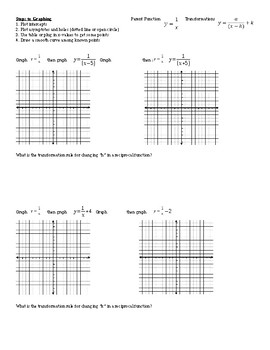 Reciprocal and Rational Functions investigation and notes