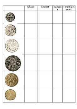 Recognising Australian Coins