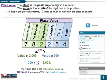 Recognize Place and Value in a Multi-digit Number