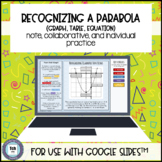 Recognize Quadratic Functions for use with Google Slides™️