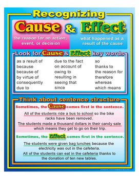 "Recognizing Cause And Effect Poster- 8½"" x 11"""
