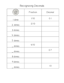 Recognizing Decimals with Money and Fractions
