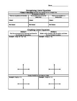 Recognizing and Graphing Linear Equations