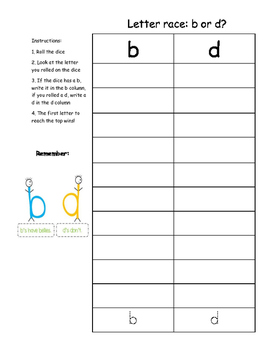 Recognizing lowercase b's and d's!