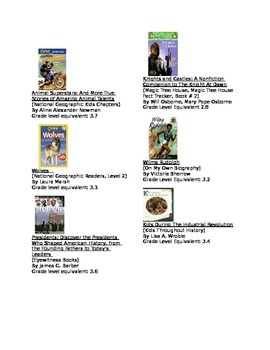 Recommended Book List with Pictures, Reading Levels, Fiction and Nonfiction