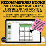 Recommended Books: Collaborative Template for Students to