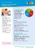 Recommended Speech and Language Development posters and sheets for ages 0-4 year