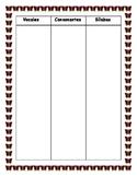 En español.Reconocimientos de vocales ,consonantes y sílabas. Vowels recognition