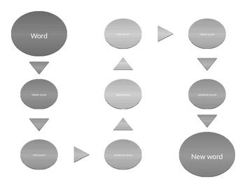 Reconstructing Words