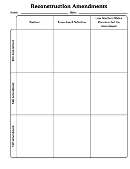 Reconstruction Amendment Chart with Answer Key by JMR History | TpT