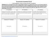 Reconstruction Amendments Part II - Reaction to 13, 14 & 15 with primary sources