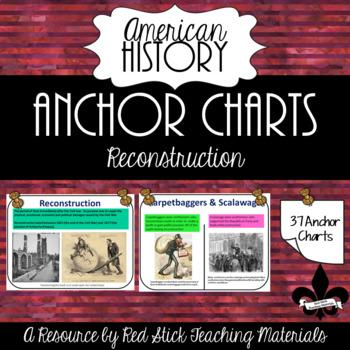 Reconstruction: American History Anchor Charts